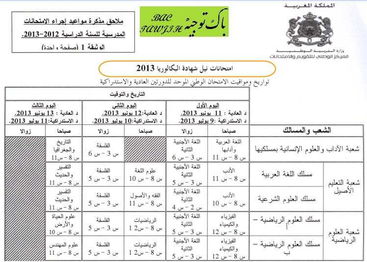 resultat bac 2015 maroc